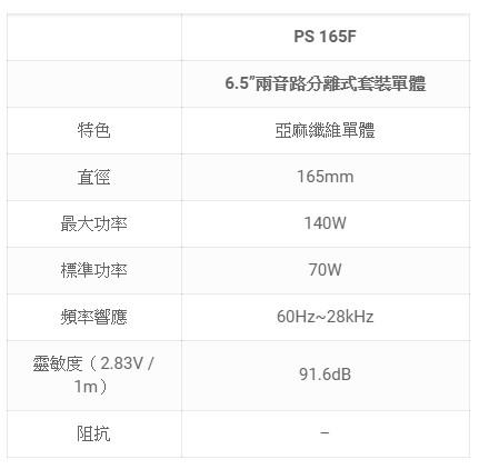 """FOCAL PS 165F 6.5""""兩音路分離式套裝單體"""