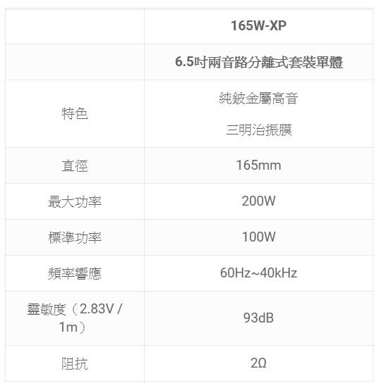 FOCAL 165W-XP 6.5吋兩音路分離式套裝單體