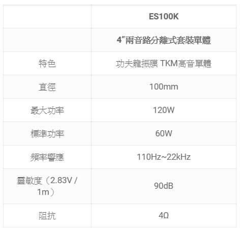 FOCAL ES 100K 4吋兩音路分離式套裝單體