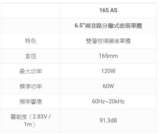 """FOCAL 165AS 6.5""""兩音路分離式套裝單體"""