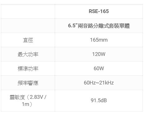 FOCAL RSE-165 6.5吋兩音路分離式套裝單體