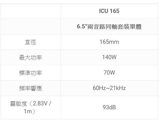 FOCAL ICU 165 6.5吋兩音路同軸套裝單體