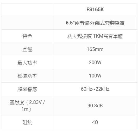 FOCAL ES 165K 6.5吋兩音路分離式套裝單體