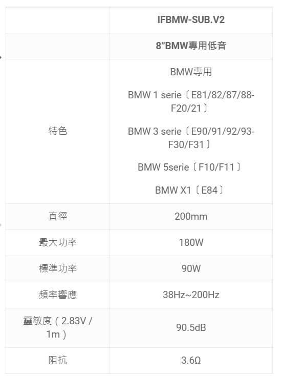 "FOCAL IFBMW-SUB.V2 8""BMW專用低音"